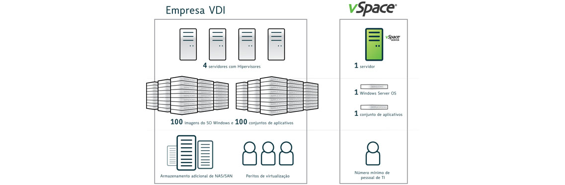 PSD_vSpace_Server_8_1137x372